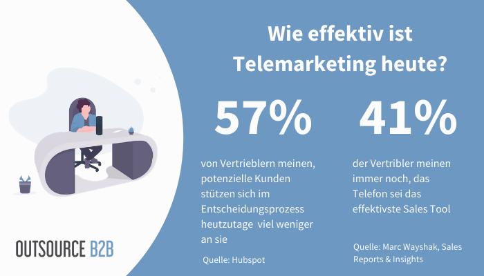 telemarketing agentur