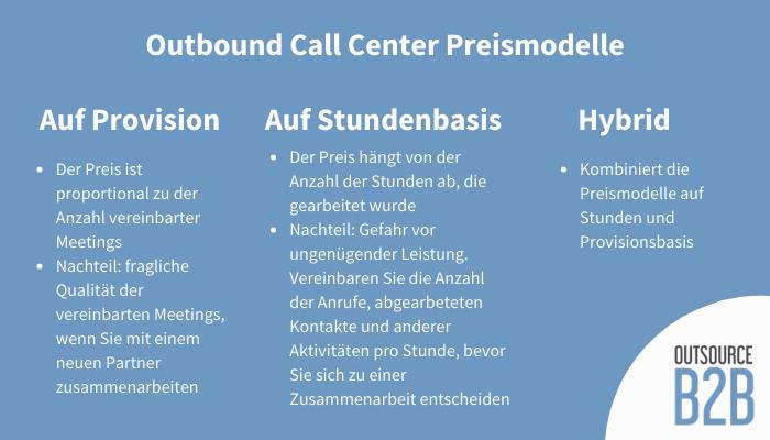 call center preise